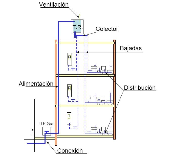 Instalaciones sanitarias agua denominaci n de las ca er as for Diferencia entre tanque y estanque