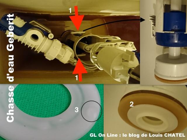 assemblage de photos d'un mécanisme de chasse d'eau GEBERIT