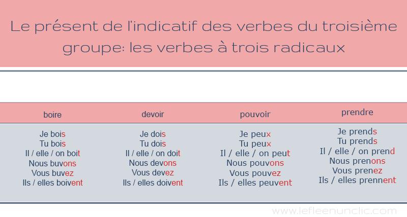 conjugaison des verbes du troisieme groupe boire, devoir, pouvoir... trois radicaux