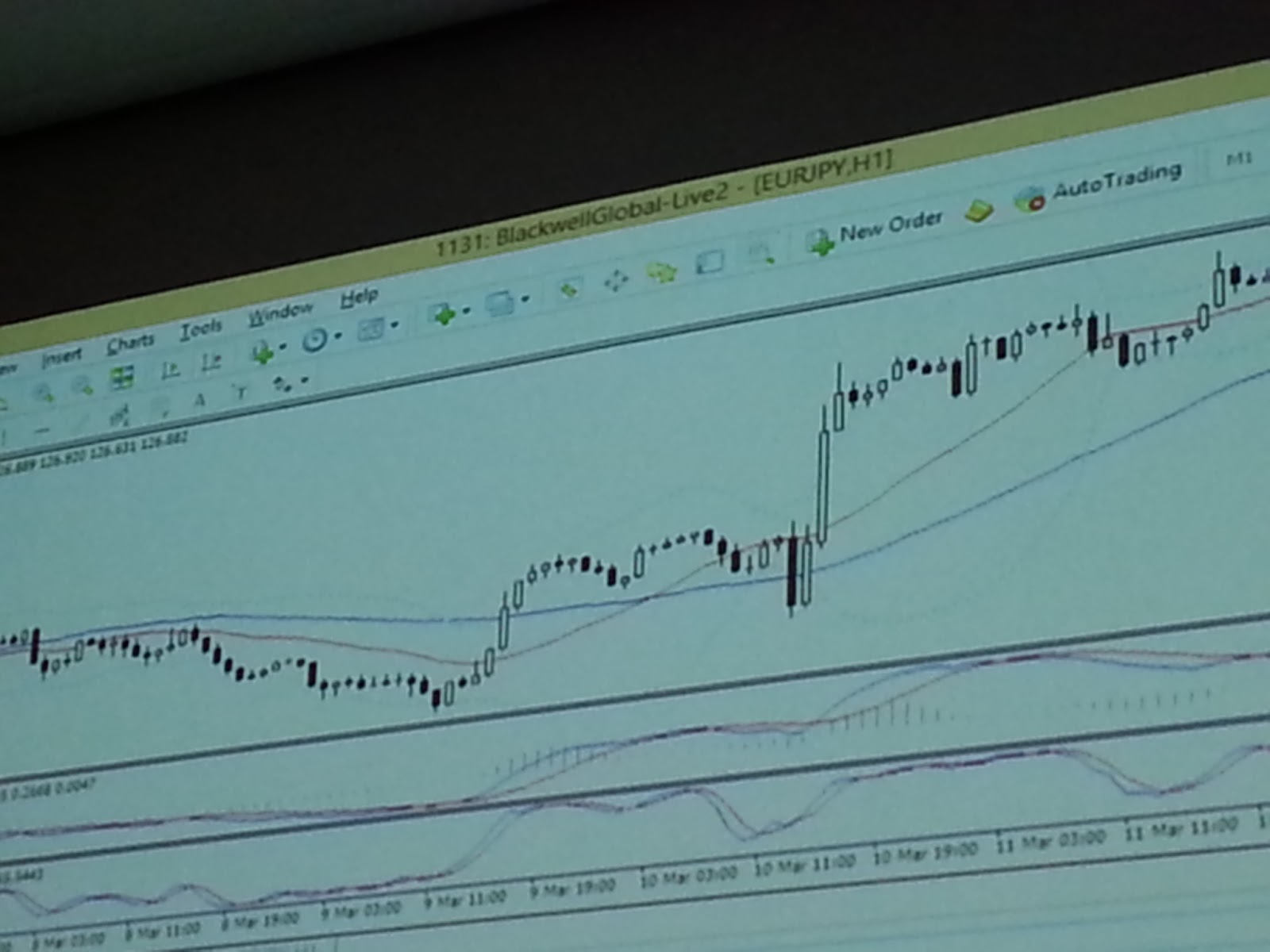 Forex course in singapore