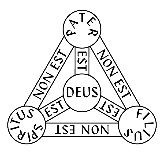 In Defense Of The Church Solemnity Sunday Of The Most Holy Trinity