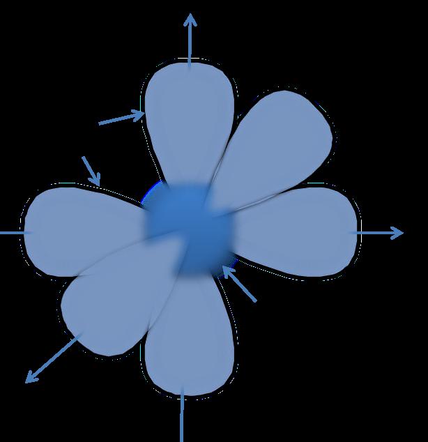 Quimicas El Modelo Atomico De Schrodinger