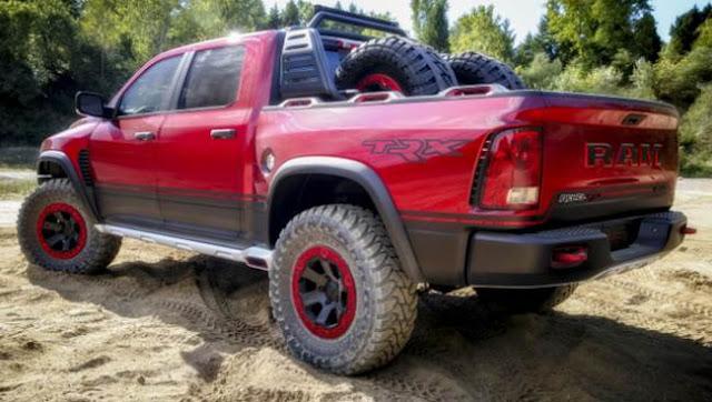 2017 Dodge RAM TRX Price