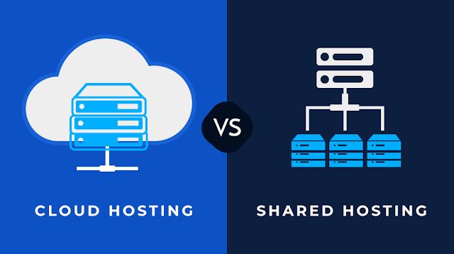 Cloud hosting, Shared hosting, Web Hosting, Hosting Guides