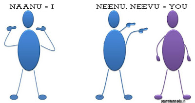 Telling who you are in Kannada - Usage of You (Neenu/Neevu)
