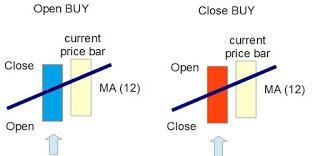 Nano forex corp какая вероятность выиграть на форексе