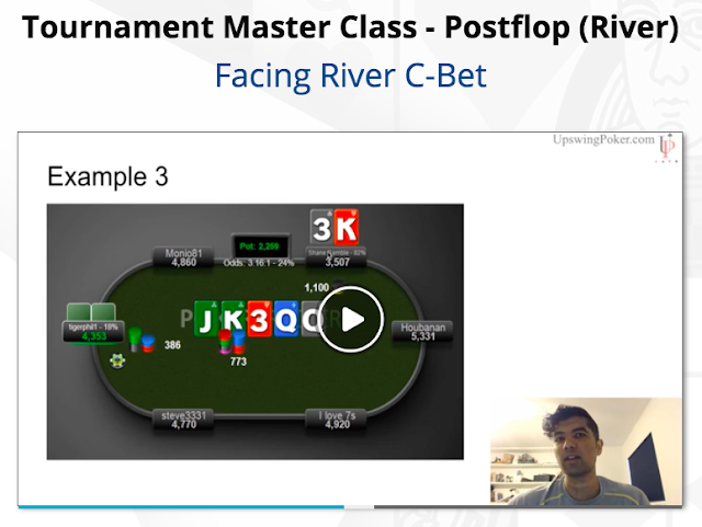 Tournament Master Class Review