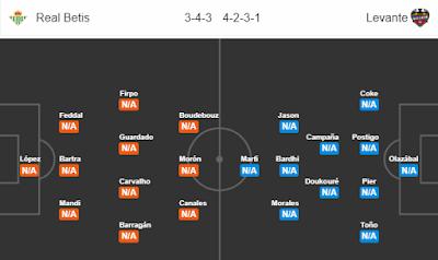 Nhận định bóng đá Real Betis vs Levante, 03h15 ngày 18/08