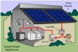 Cara terbaik memasangkan Panel surya (solar sel) dirumah sampai dapat menghasilkan listrik dari matahari