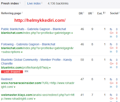 Cara mengetahui backlink website 2