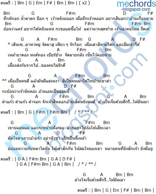 คอร์ดเพลง ผู้บ่าวขี้เหล้า วงค์ ชนะกันต์ feat.เมย์ จิราพร