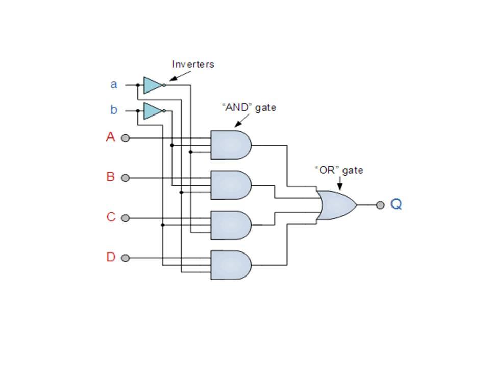 Multiplexer Amp Decoder Computer