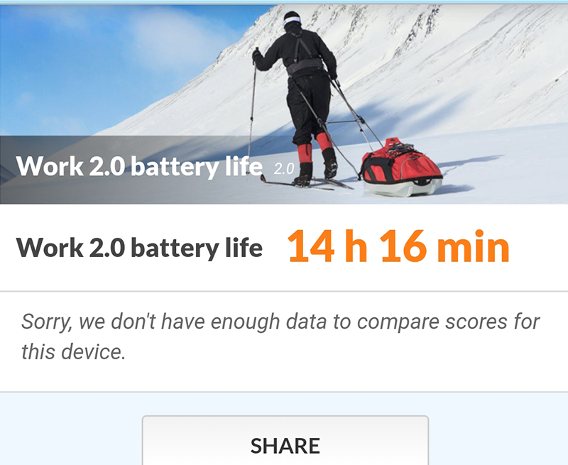 Over 14 hours battery!