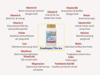Shaklee Penang; Shaklee Balik Pulau; Shaklee Johor; Shaklee Muar; Shaklee Lawas; Vitamin terbaik kanak-kanak