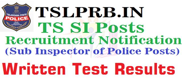 TSLPRB,SI Posts,Results