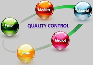 Pengertian Quality Control, tujuan quality control