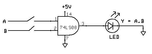 basic logic gates pin diagram