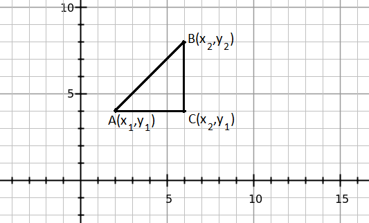 In plane geometry