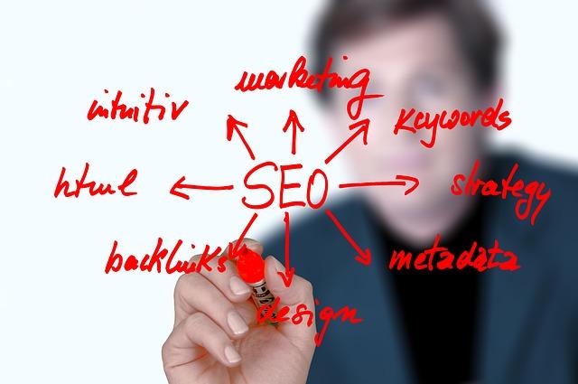 SEO - How to write a blog post