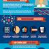 [Infographic] Hướng dẫn căn bản để có một giấc ngủ ngon!