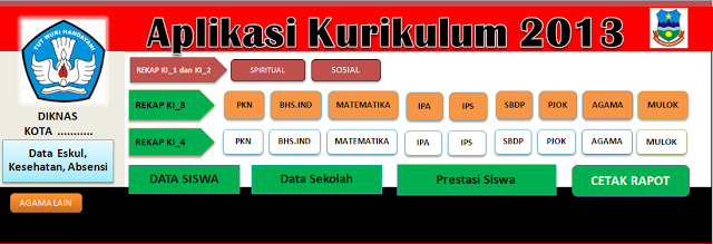 Aplikasi Raport K13 SD Revisi 2017