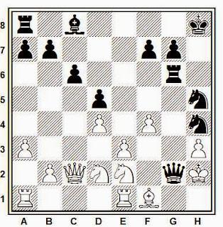 Partida de ajedrez Schmidt - Pinkas, 1983, posición después de 22…Dxg2+!?