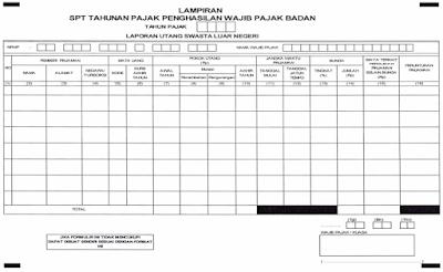 raden agus suparman : contoh format laporan utang swasta luar negeri