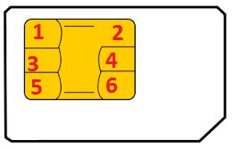 Cara Membuat Micro Sim Card Mini Sim Card 2015