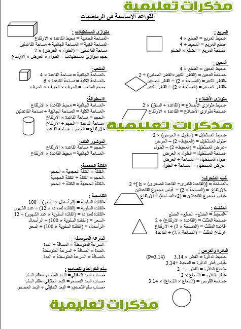 مذكرات طالب بالانجليزي pdf
