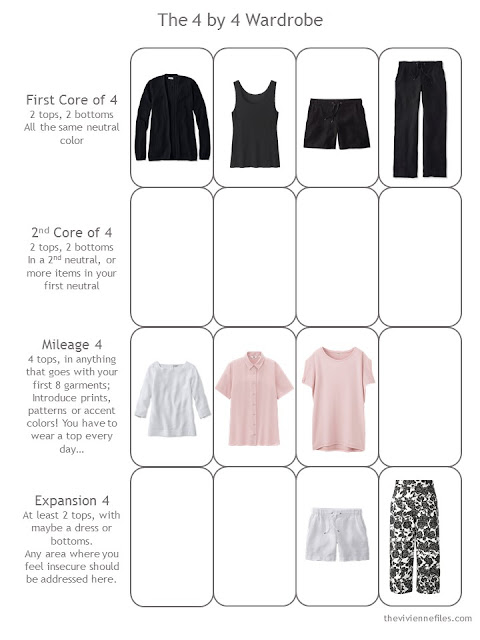 starting a 4 by 4 Wardrobe in black, grey, pink and white