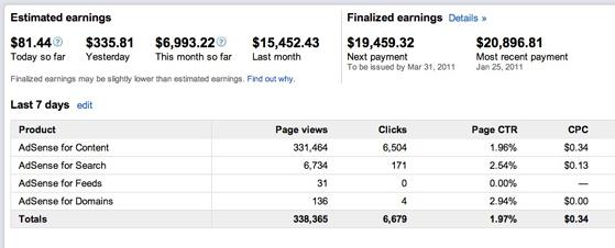 Adsense Earnings Google