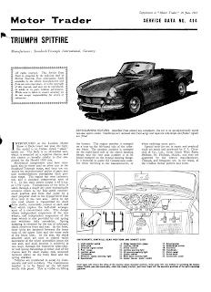 Triumph Spitfire - Motor Trder 1963 front page