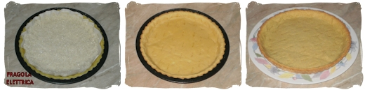Crostata allo Yogurt