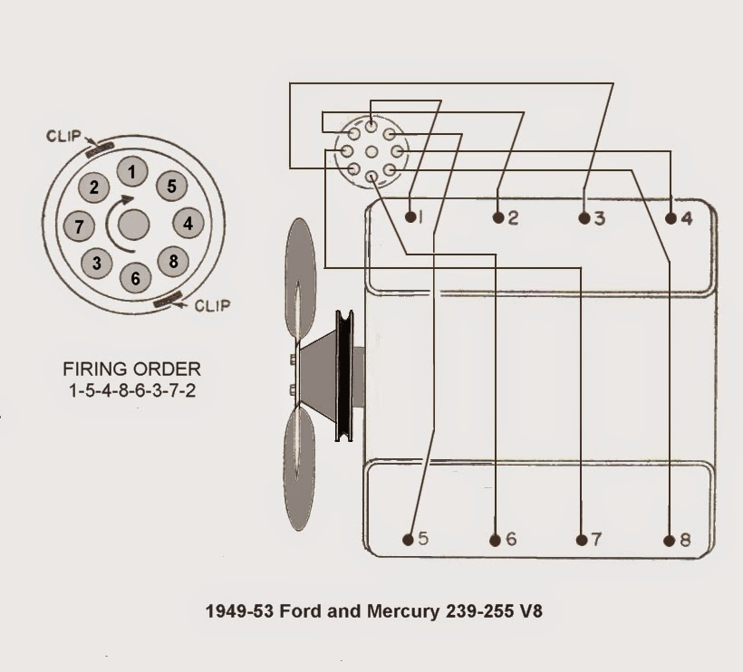 Engine Cylinder Numbers Chevy On Chevy 327 Spark Plug Wiring Diagram