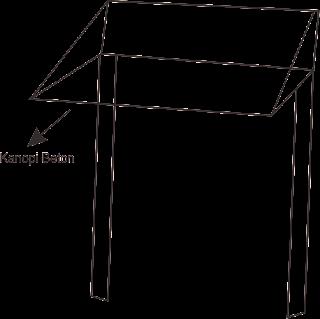 Cara Membuat Kanopi Beton