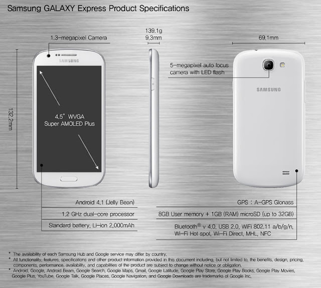 Samsung Galaxy Express product specs