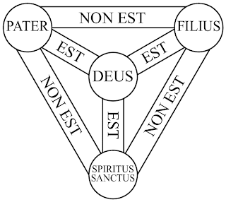 Saint Louis Catholic: Sermon for Trinity Sunday