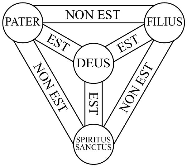 Saint Louis Catholic: Sermon for Trinity Sunday