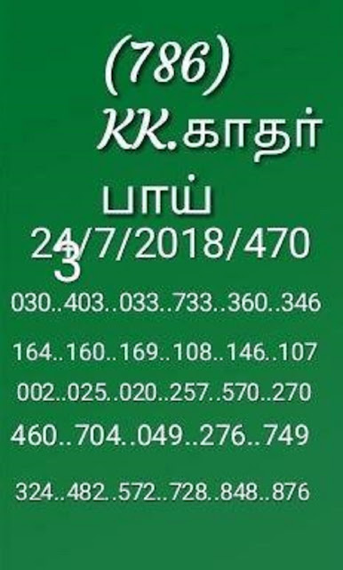 win win W-470 on 23-07-2018 kerala lottery abc guessing by KK