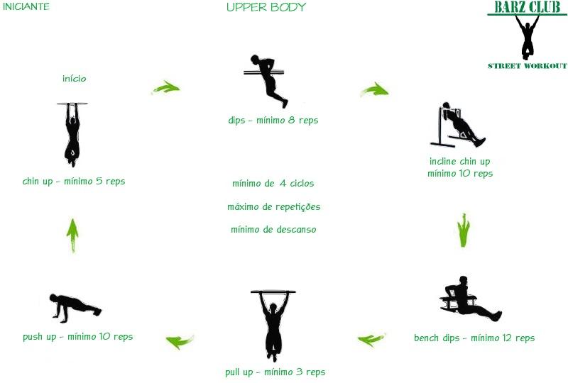 Populares Barz Club Street Workout: Street Workout Iniciante - Treino de  HG72