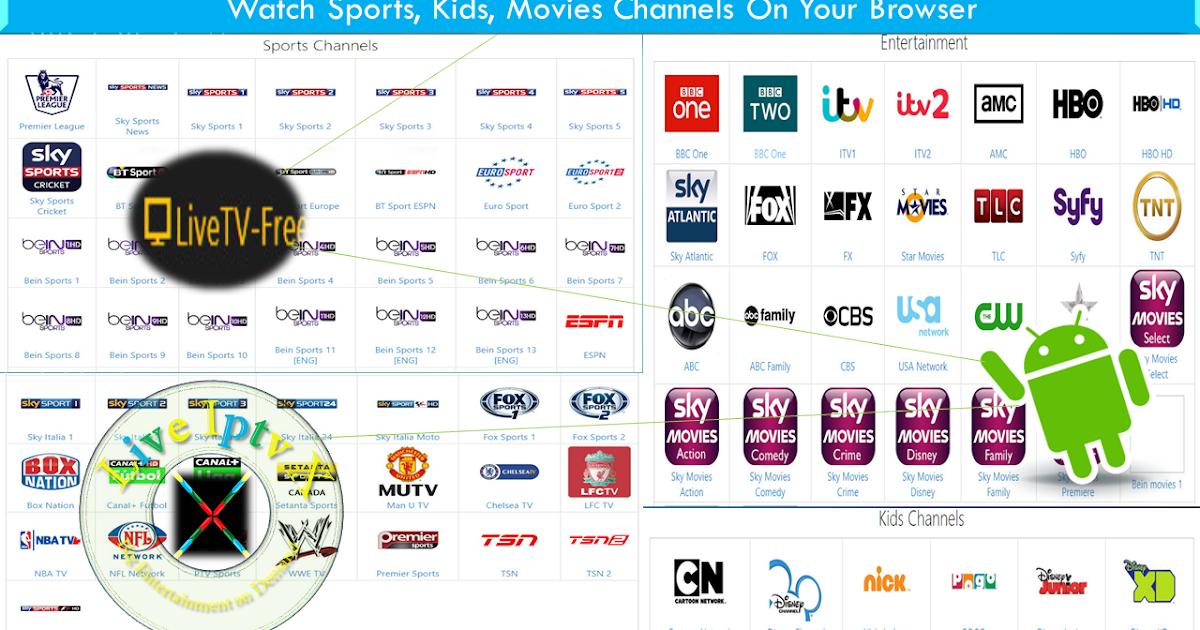 how to watch live tv channels on internet