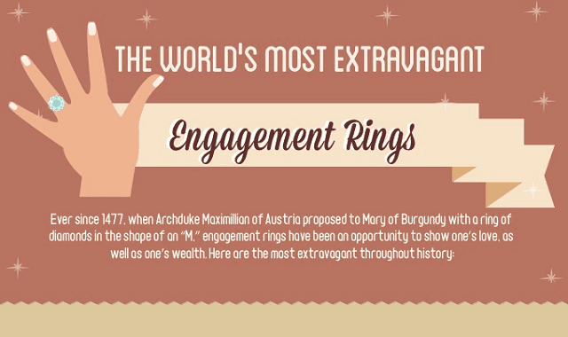 The World's Most Extravagant Engagement Rings