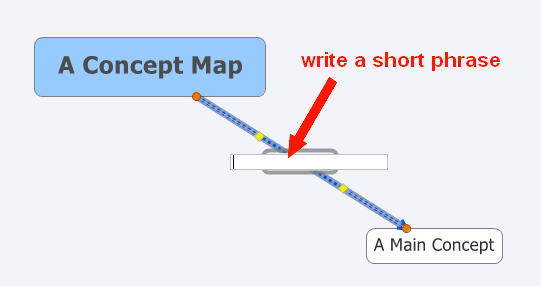 How To Build A Concept Map.Visual Mapping How To Build A Concept Map Using Xmind
