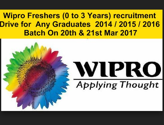Wipro Freshers 0 To 3 Years Recruitment Drive For Any