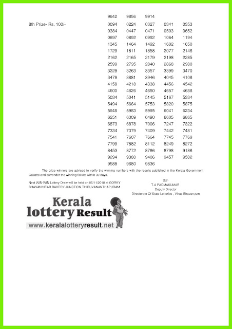 29-10-2018 WIN WIN Lottery W-484 Results Today - kerala lottery result