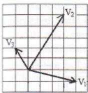 Kumpulan Soal Fisika Sma Ma Soal Fisika Kelas X Vektor