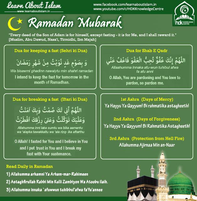 Ramadan 2018 Dua, Pehla Ashra, Doosra Ashra and Teesra Ashra Ramadan Dua