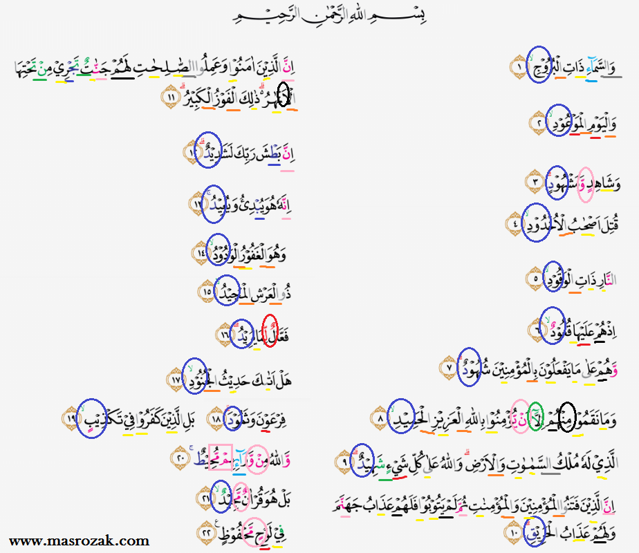 Tajwid Surat Al Buruj Masrozak Dot Com