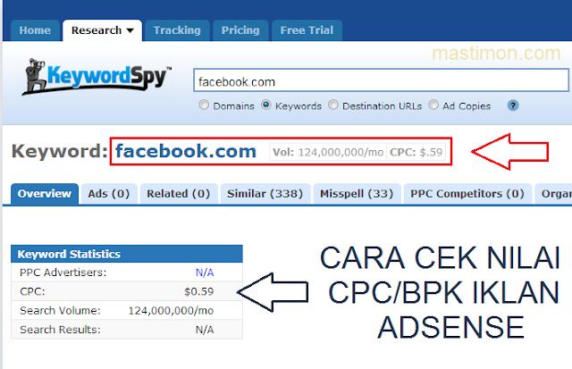 Cara mengetahui CPC/BPK rendah iklan Adsense untuk di Blokir