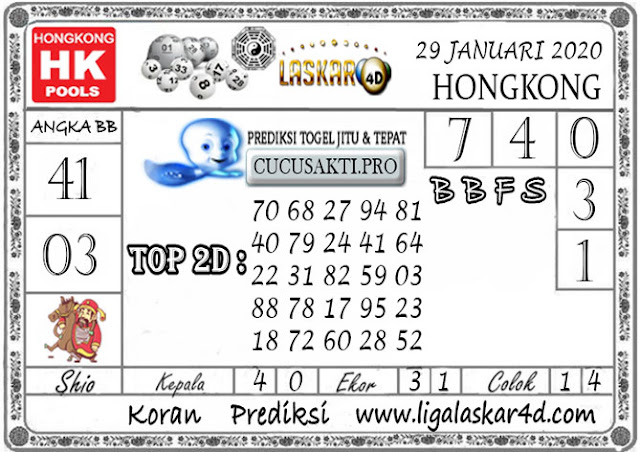 Prediksi Togel HONGKONG LASKAR4d 29 JANUARI 2020